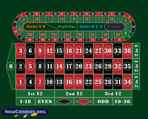 Roulette Racetrack Betting Table